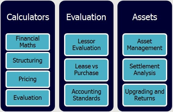 Financial modelling, financial mathematics, lease pricing, lease evaluation, lease versus purchase, settlement analysis, asset management